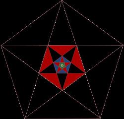 250px-Pentagon_iteration.svg